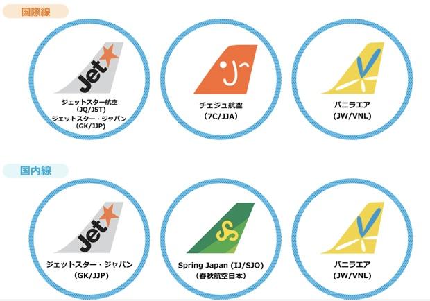 【旅*流儀256】アクセス方法や使い勝手は…?成田空港にオープンした第3の「LCCターミナル」をチェック